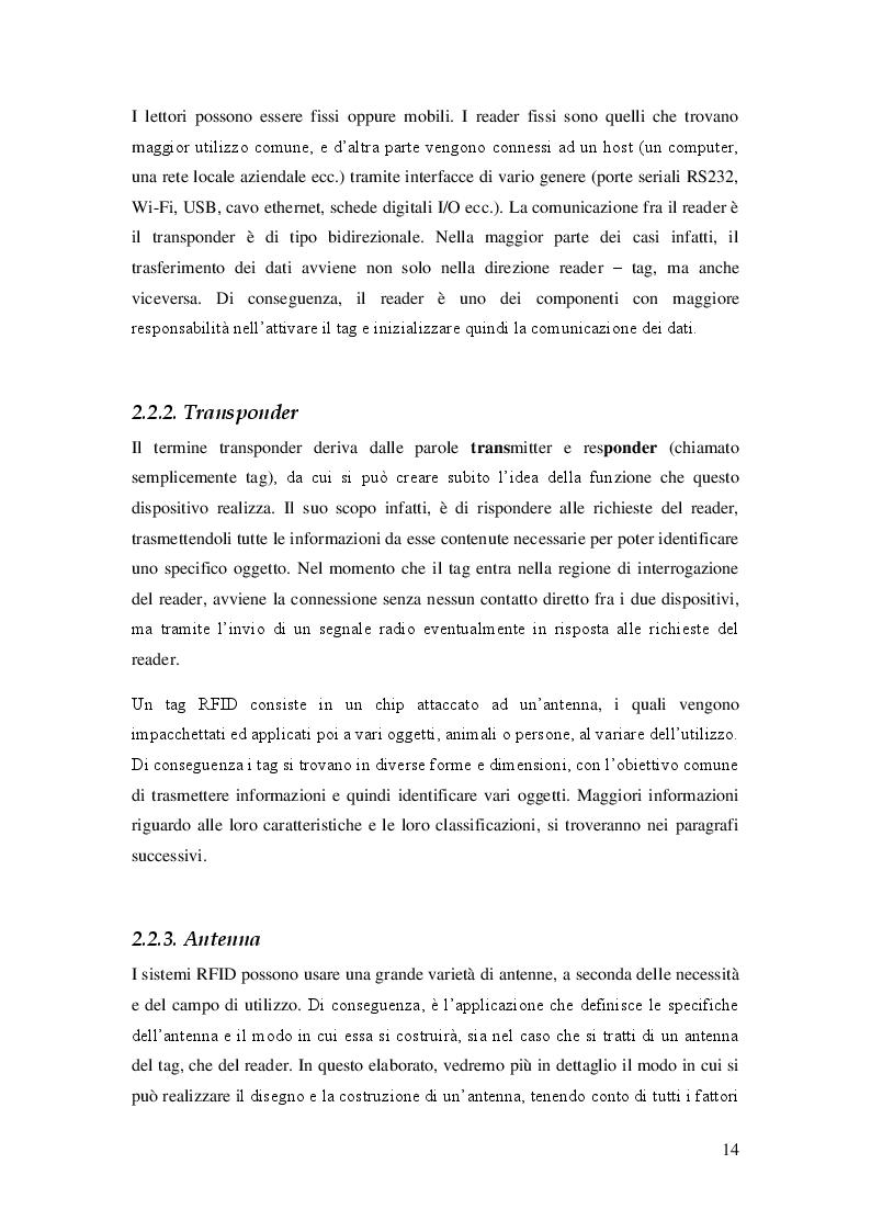 Estratto dalla tesi: Studio di antenne per RFID