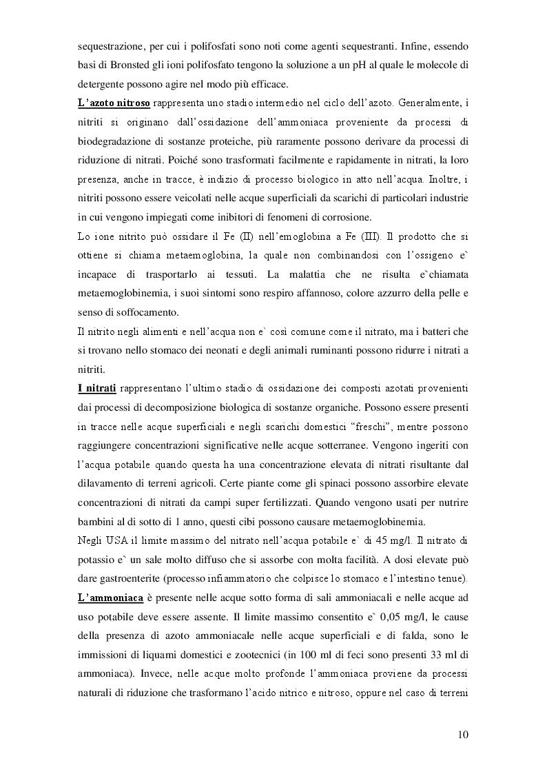 Estratto dalla tesi: Implementazione di metodi analitici per ridurre l'impatto ambientale del refluo tessile