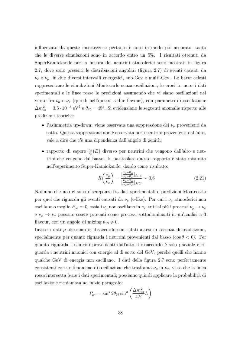 Estratto dalla tesi: Fenomenologia delle oscillazioni di neutrini cosmici di alta energia