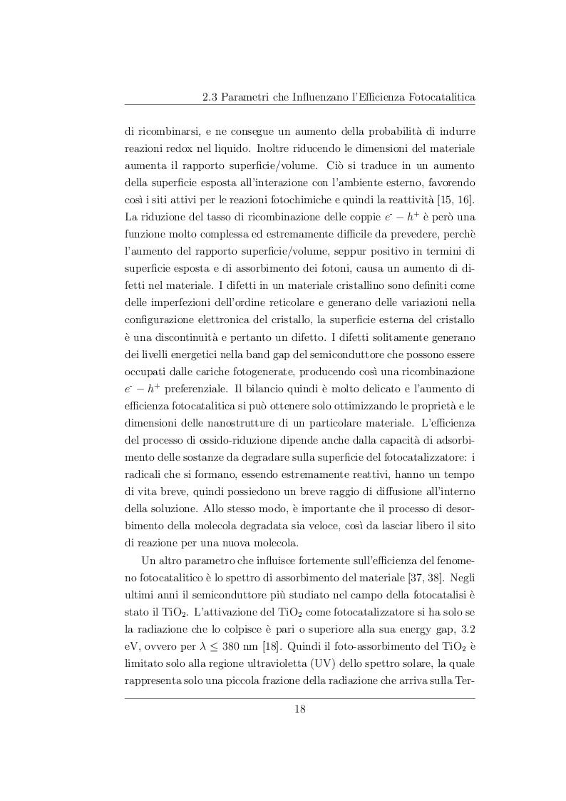 Estratto dalla tesi: Nanofili di ossido di rame