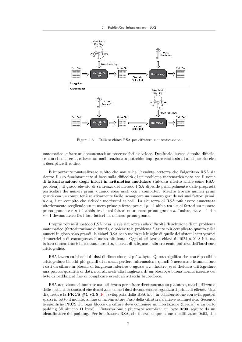 Estratto dalla tesi: Analisi del traffico di rete SSL/TLS