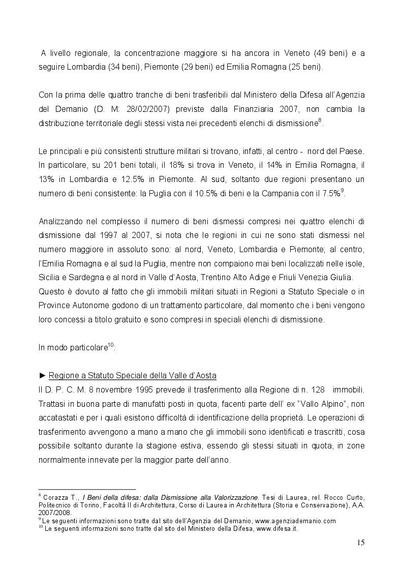 Estratto dalla tesi: Dismissione e valorizzazione delle aree demaniali ex-difesa: la Cittadella di Alessandria