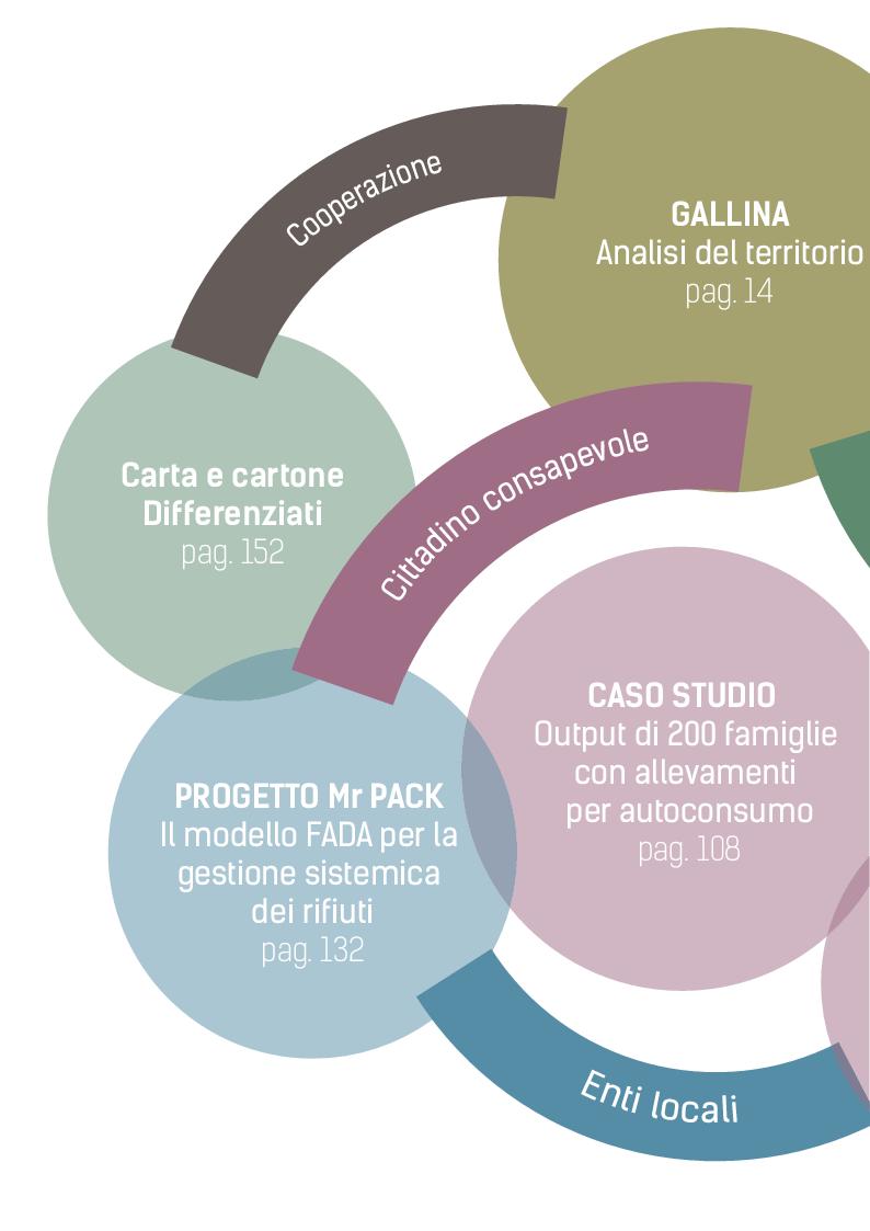 Indice della tesi: Da rifiuto a risorsa. Approccio sistemico applicato alla XIV circoscrizione di Reggio Calabria, Pagina 1