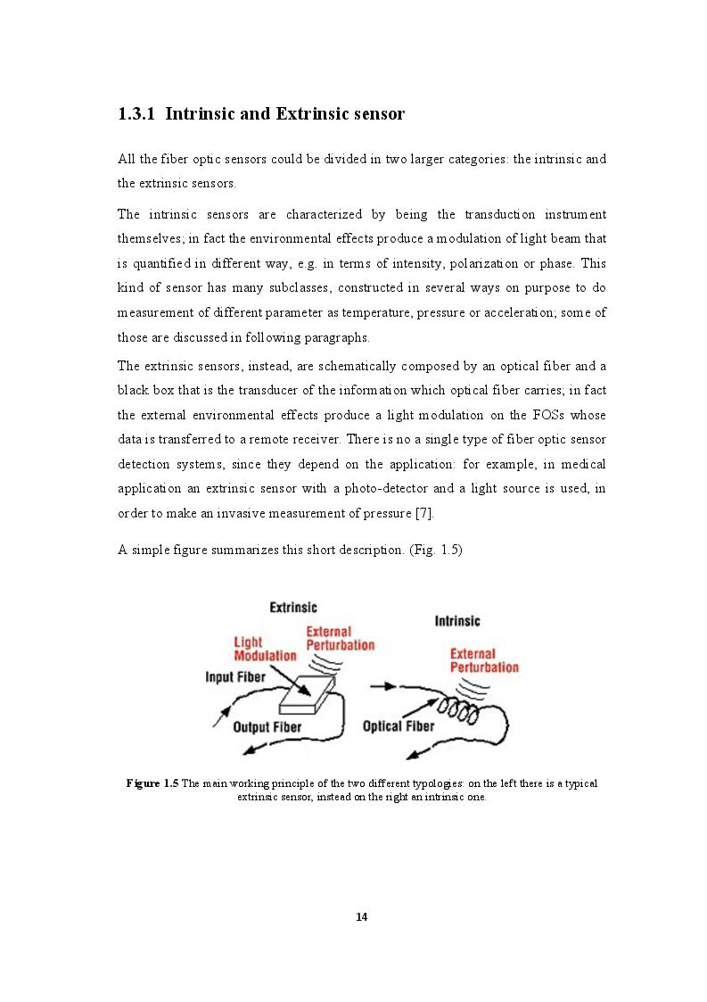 Estratto dalla tesi: Static Calibration of a Force sensor based on Fiber Bragg Technology