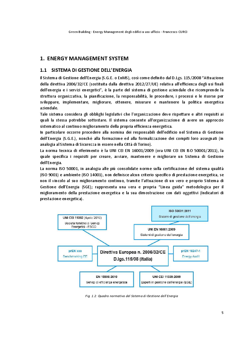 Energy management system thesis