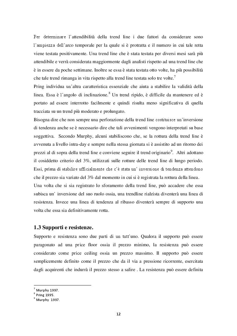 Estratto dalla tesi: Algoritmo quantitativo per la gestione di un portafoglio bilanciato flessibile e confronto con la concorrenza.