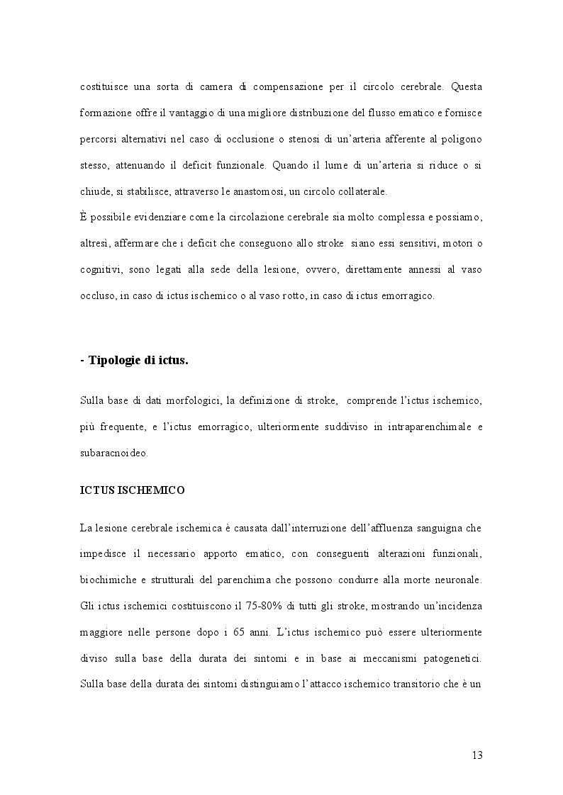 Estratto dalla tesi: La Terapia Occupazionale nella riabilitazione dell'ictus in fase sub-acuta.