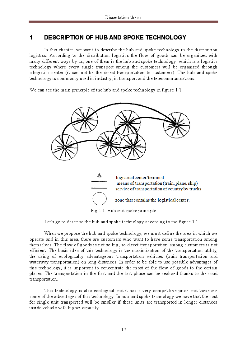 Estratto dalla tesi: Mathematical Modelling for Hub and Spoke Technology