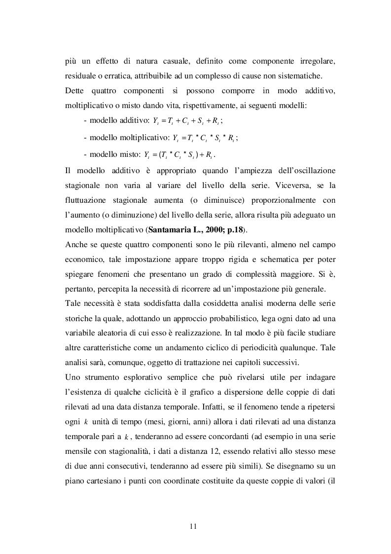 Estratto dalla tesi: Analisi delle serie storiche: il caso Airline