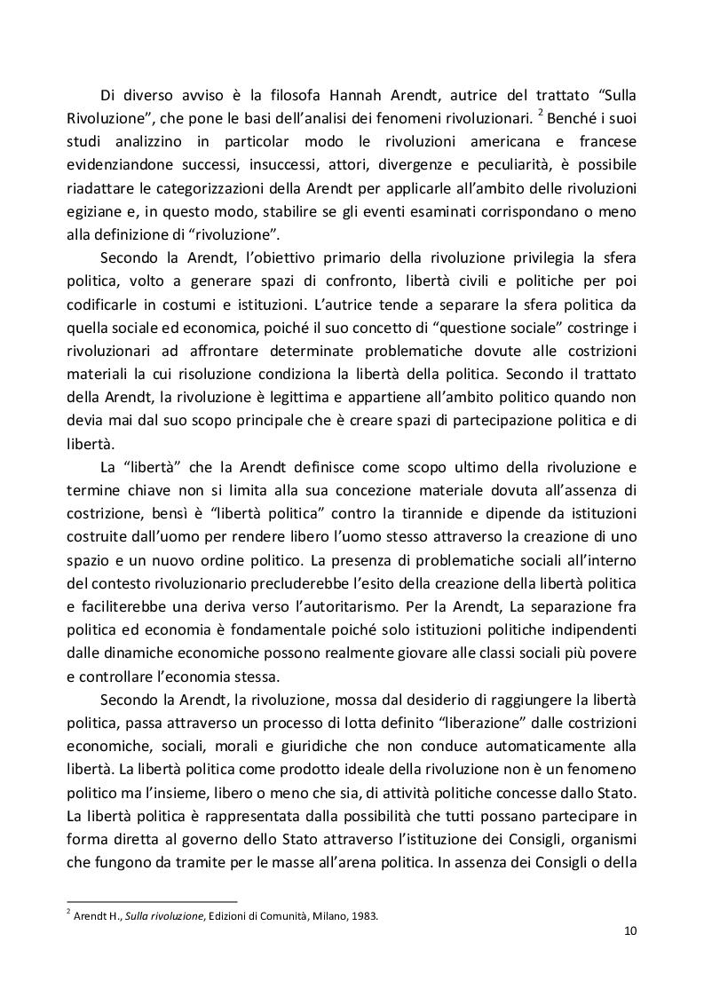 Estratto dalla tesi: Studio Comparativo sulle rivoluzioni egiziane (1919 -2011)