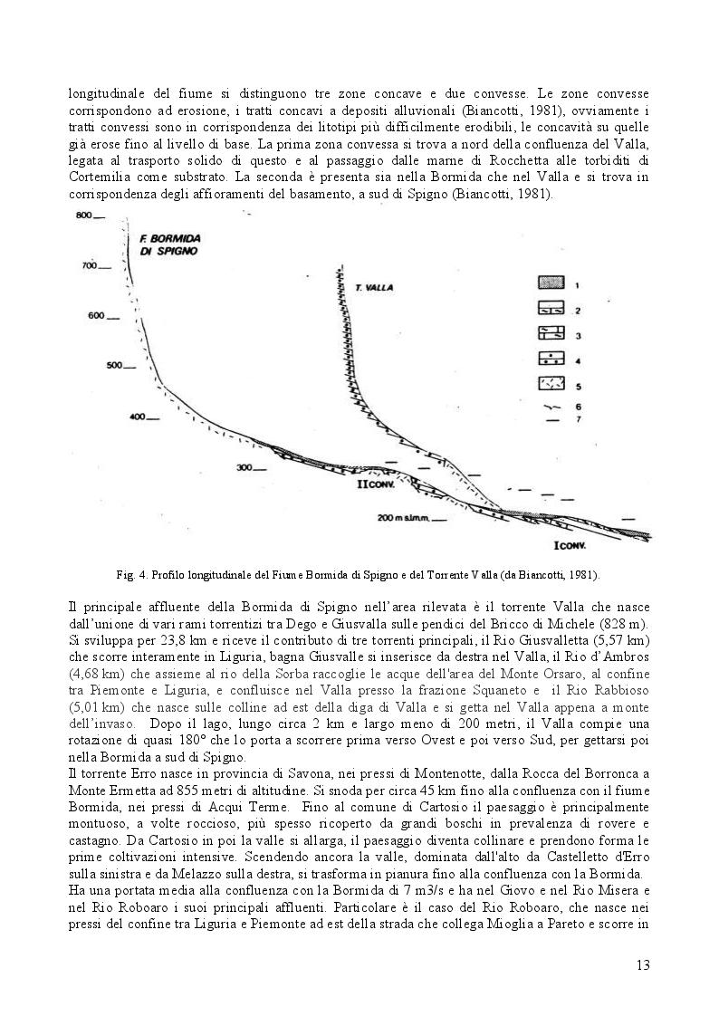 Estratto dalla tesi: Rilevamento geologico del Bacino terziario Piemontese nel settore compreso tra Ponzone e Spigno Monferrato (Val Bormida di Spigno e valle Erro)