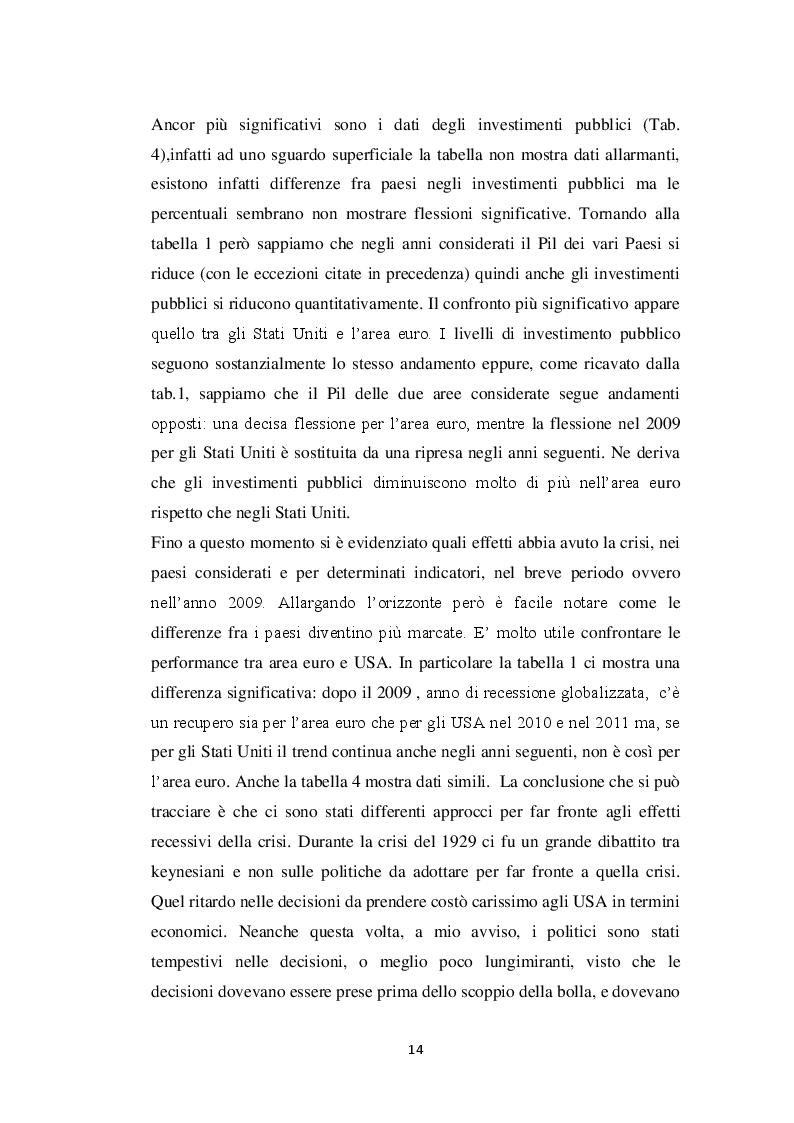 Estratto dalla tesi: L'impatto della crisi sui mercati del lavoro: l'Italia e i divari territoriali