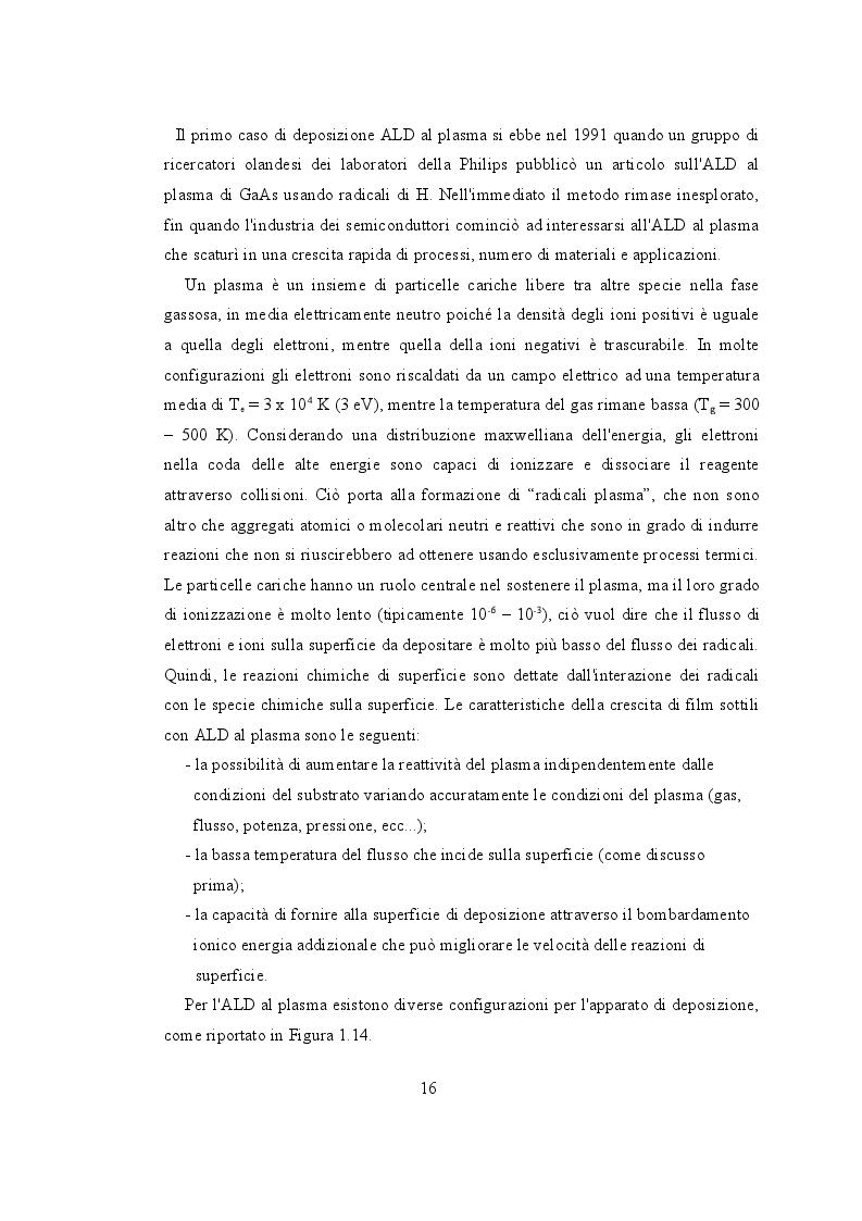Estratto dalla tesi: Atomic Layer Deposition: Principi e Applicazioni
