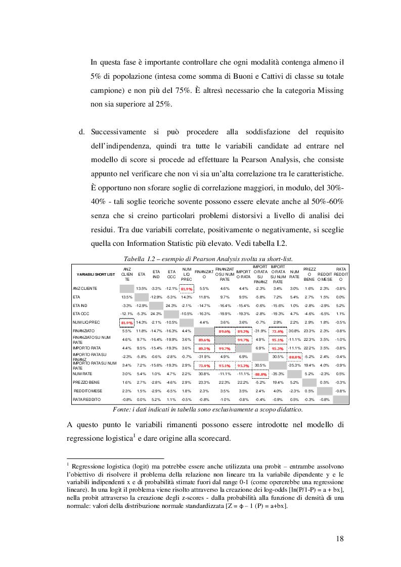 Estratto dalla tesi: L'analisi delle componenti principali (ACP) per lo sviluppo di un modello di score attraverso l'utilizzo di variabili dummy.