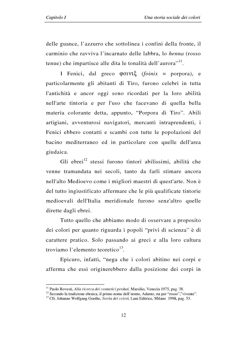 Anteprima della tesi: Il colore: dal simbolo alla campagna pubblicitaria, Pagina 12