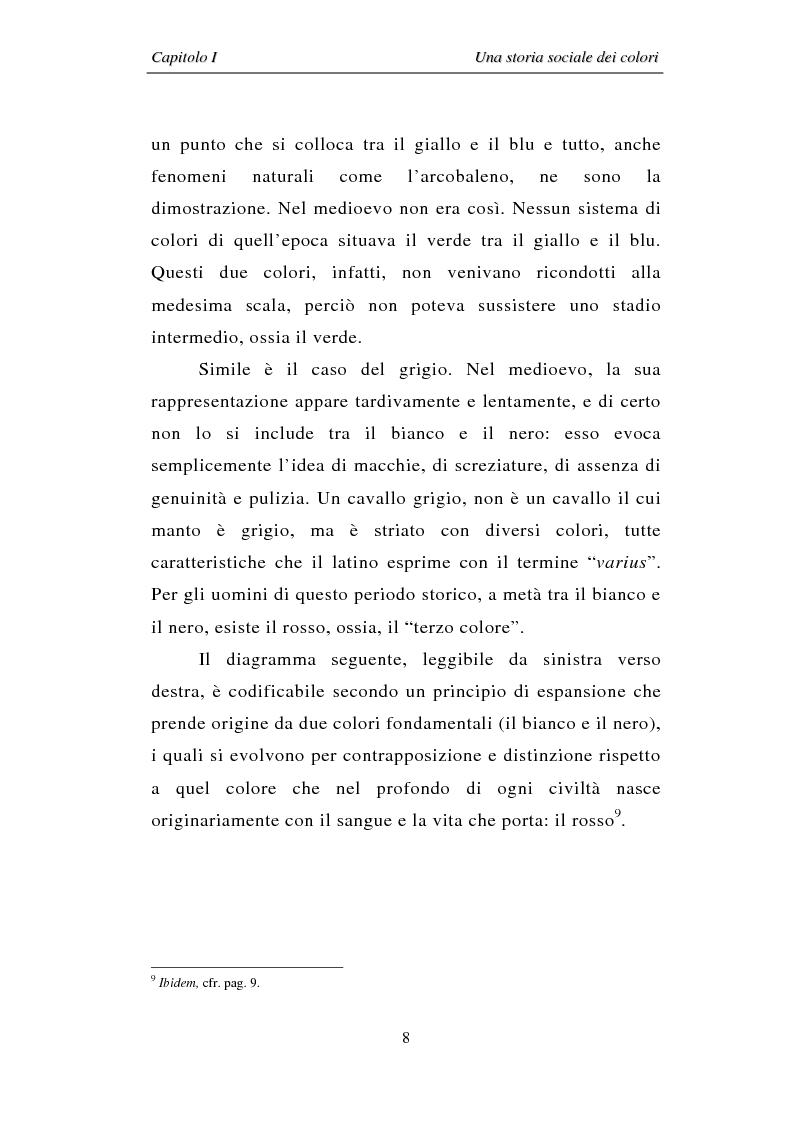 Anteprima della tesi: Il colore: dal simbolo alla campagna pubblicitaria, Pagina 8