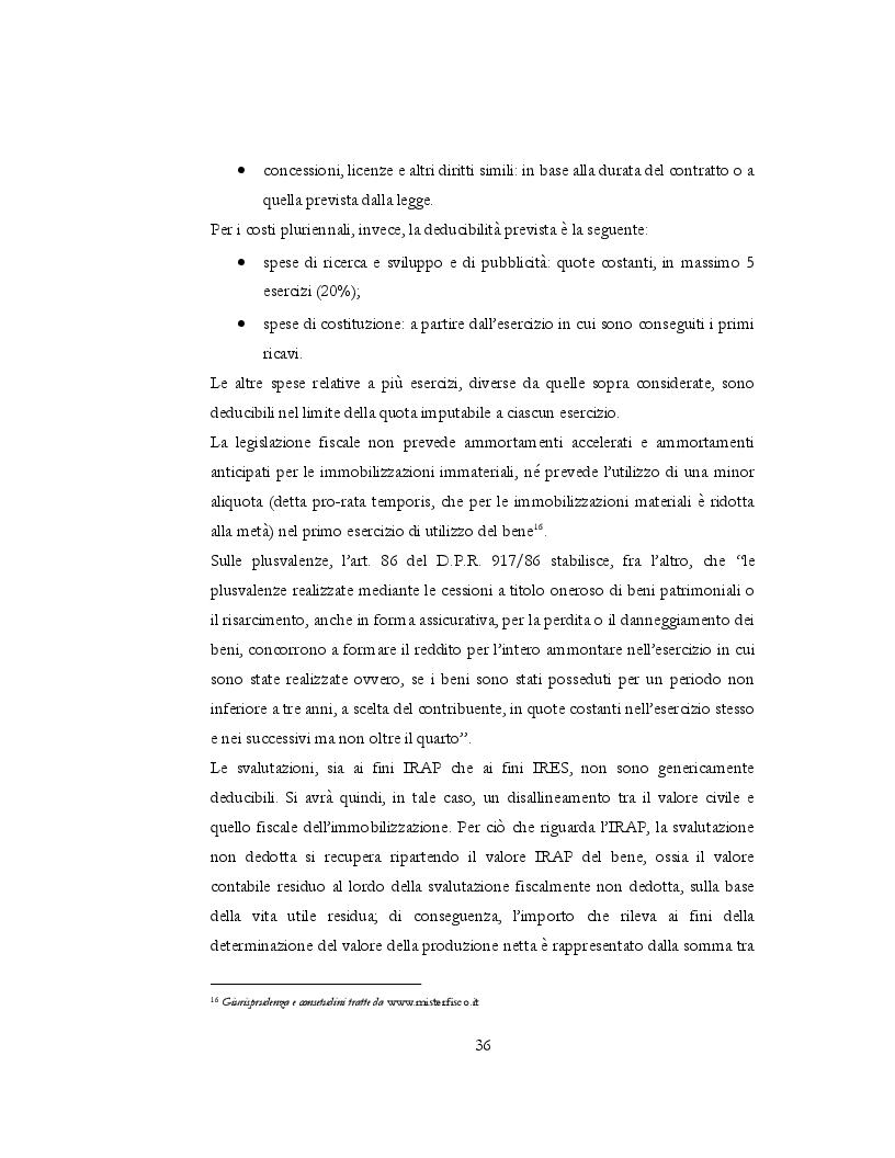 Estratto dalla tesi: La disclosure sulle immobilizzazioni immateriali