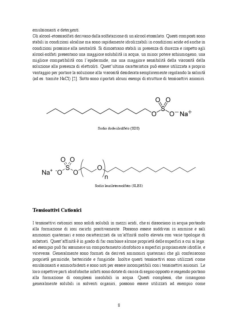 Estratto dalla tesi: Effetto dei tensioattivi sulle proprietà leganti di un polimero a stampo molecolare