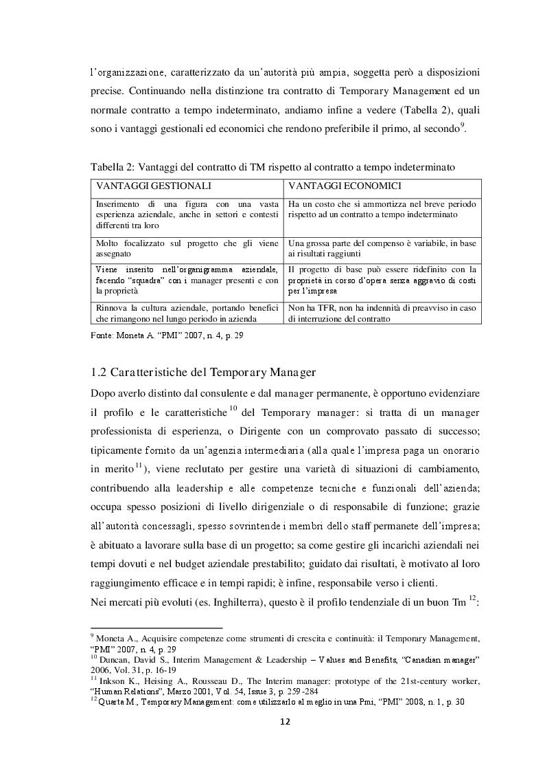 Estratto dalla tesi: Temporary Management a supporto della strategia di internazionalizzazione delle PMI. Una Survey su un campione di aziende italiane