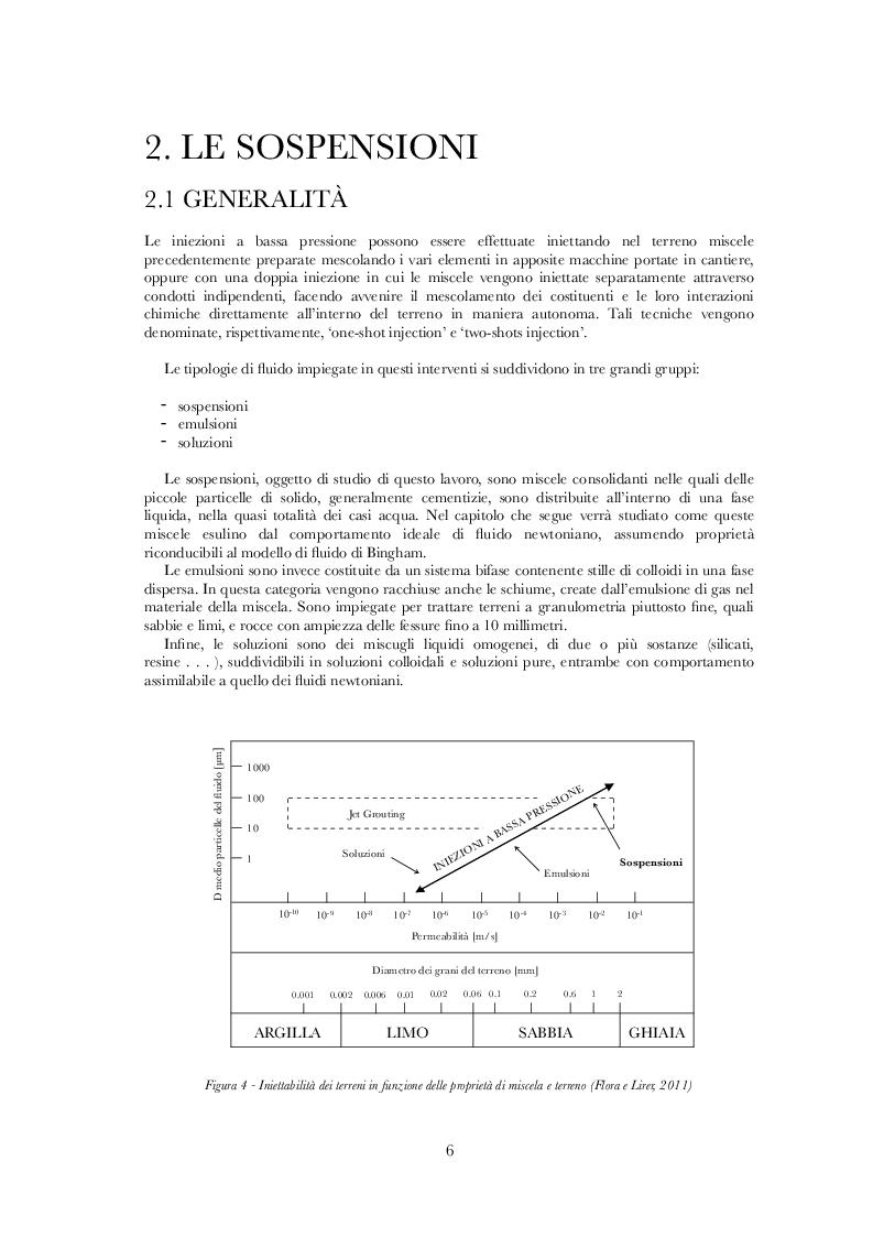 Estratto dalla tesi: Consolidamento Del Terreno Con Iniezioni Di Sospensioni