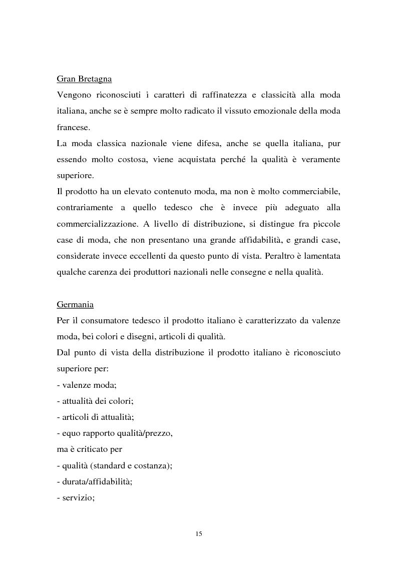 Anteprima della tesi: Il sistema della moda e la comunicazione: strumenti ed obiettivi, Pagina 15