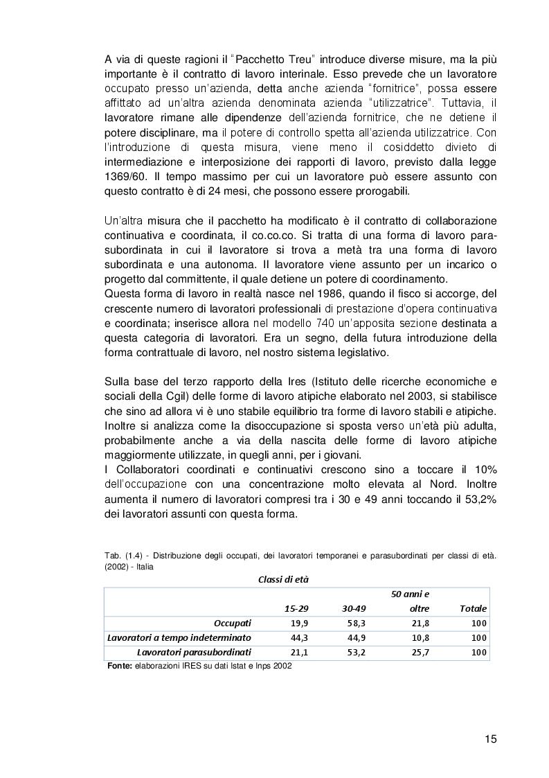 Estratto dalla tesi: Il mercato del lavoro italiano tra modernizzazione e crisi. Il caso della Sardegna