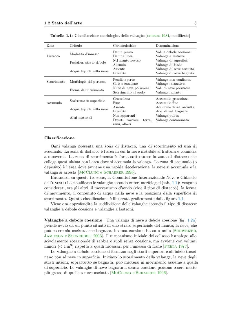 Estratto dalla tesi: La pericolosità da valanga calcolata e visualizzata. Un modello numerico-geografico