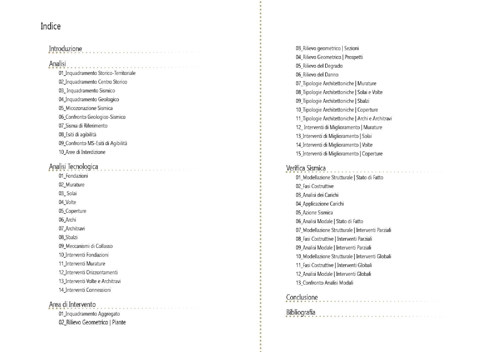 Indice della tesi: Sostenibilità tecnologica per il miglioramento sismico di un aggregato a Montorio al Vomano, Pagina 1