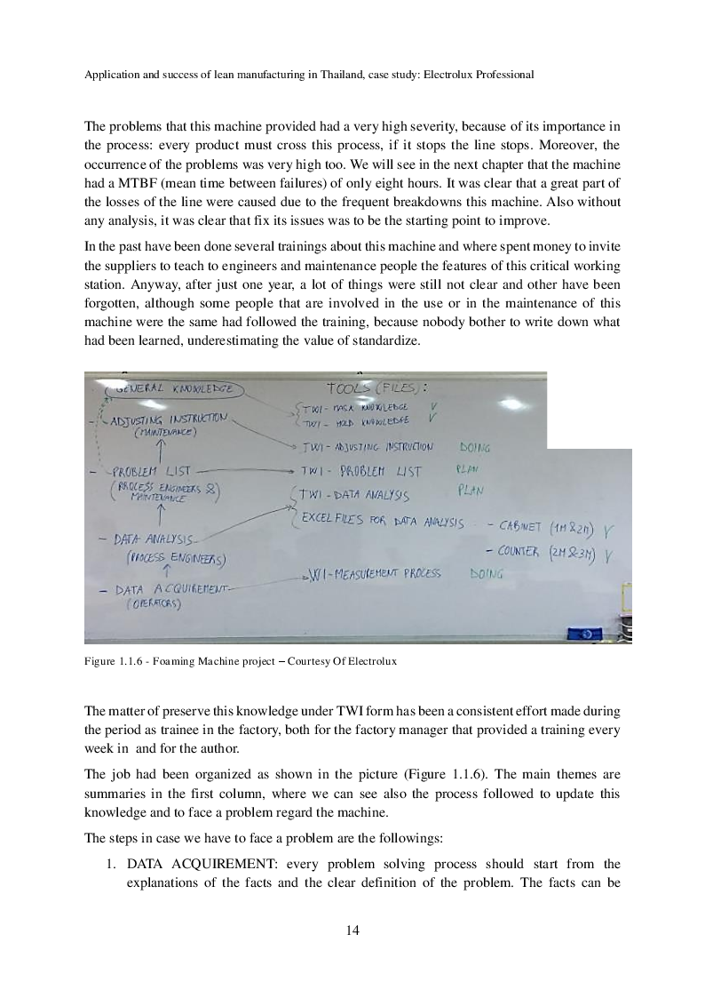Estratto dalla tesi: Application and success of the lean manufacturing in Thailand, case study: Electrolux Professional Rayong