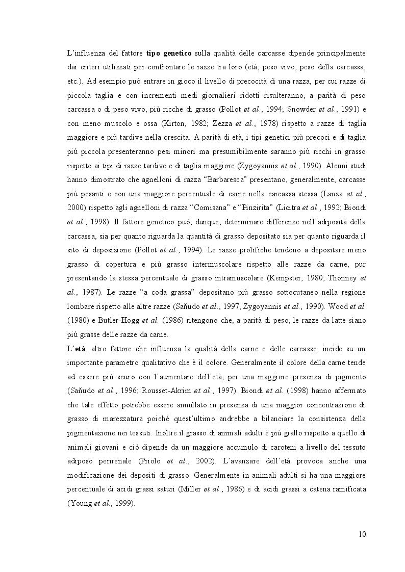 Estratto dalla tesi: Effetti dell'orario di pascolamento sui composti volatili del grasso perirenale di agnello