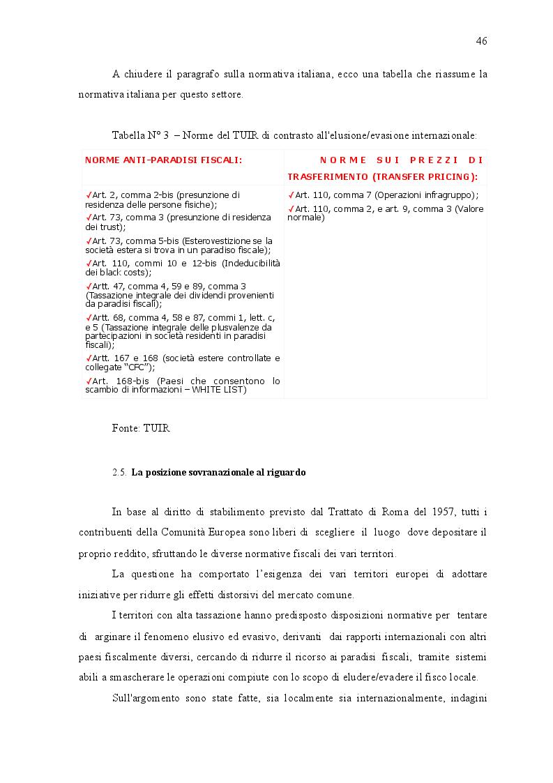 Anteprima della tesi: I paradisi fiscali: territori e normative, Pagina 6