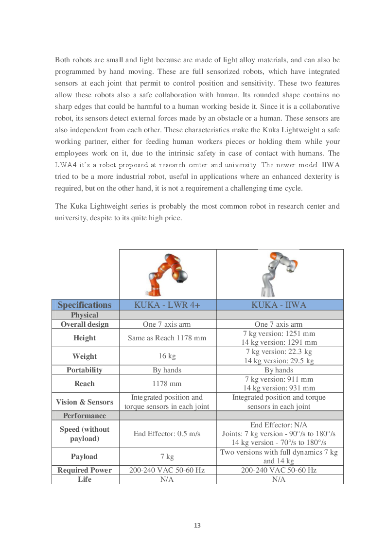 Estratto dalla tesi: Study of redundant kinematics for industrial manipulators: case study of the 7 axes robot