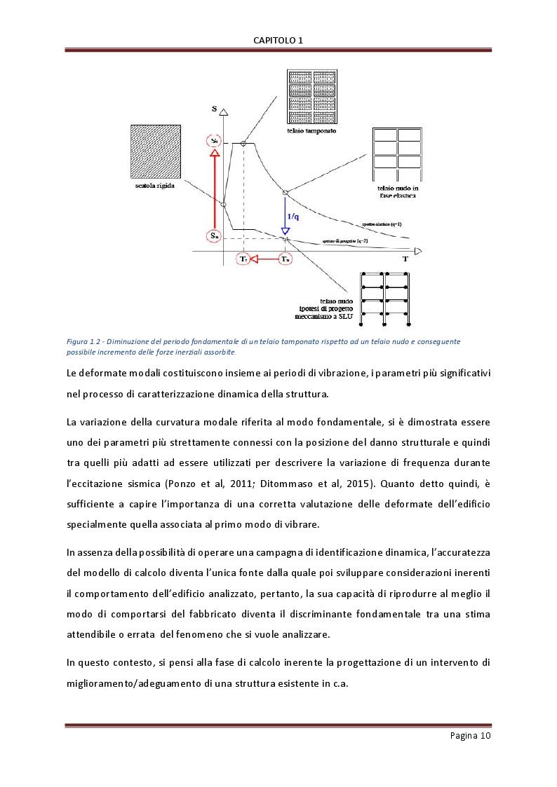 Anteprima della tesi: Influenza delle tamponature sulla risposta dinamica di edifici in cemento armato, Pagina 8