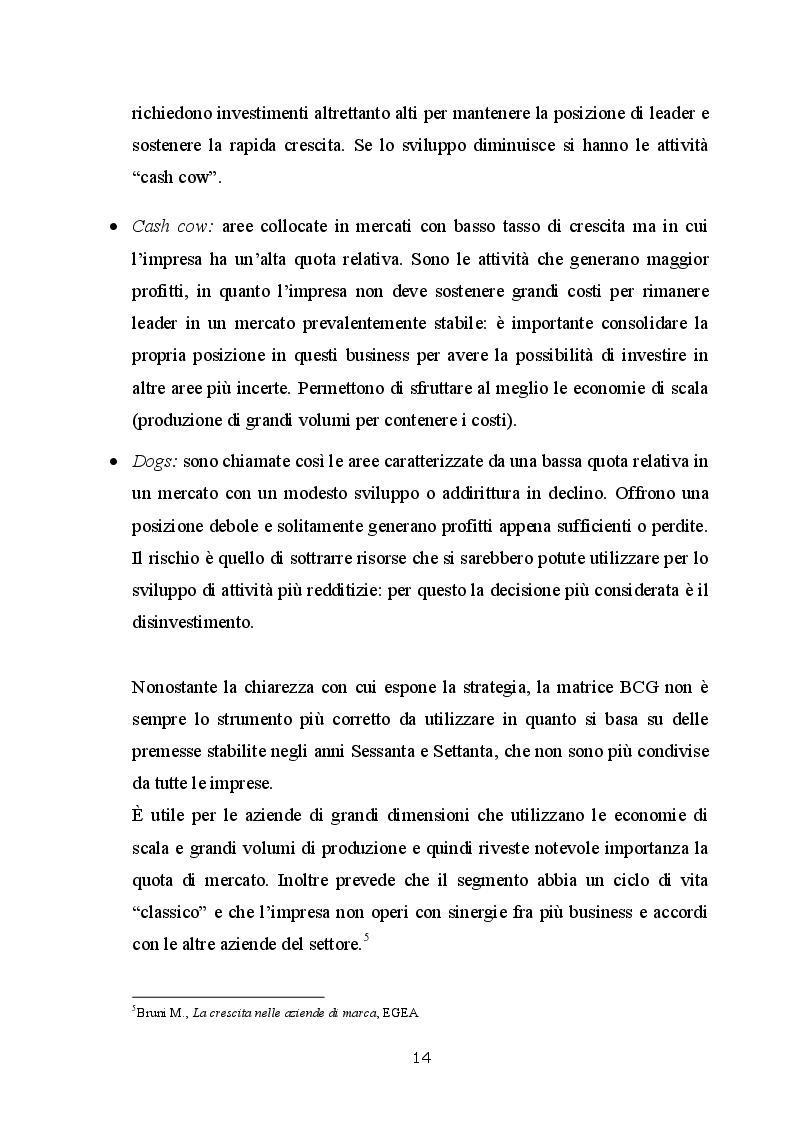 """Estratto dalla tesi: La gestione strategica: il caso """"Calzedonia"""""""
