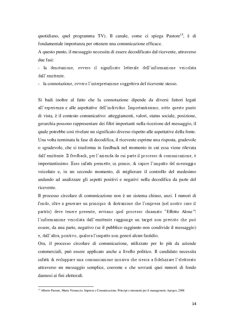 Estratto dalla tesi: Marketing Politico: dai partiti nazionali alle amministrative di Milano