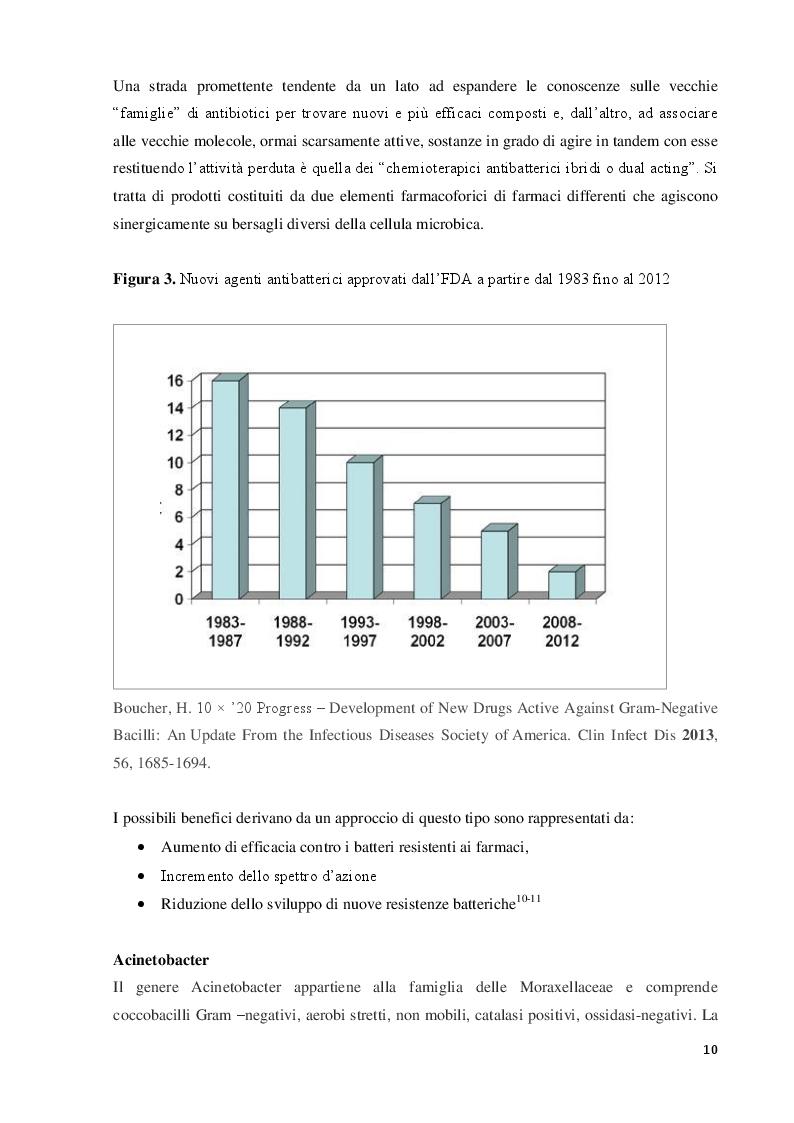 Anteprima della tesi: Agenti attivi contro patogeni ESKAPE: sintesi di derivati pirazolici, Pagina 4
