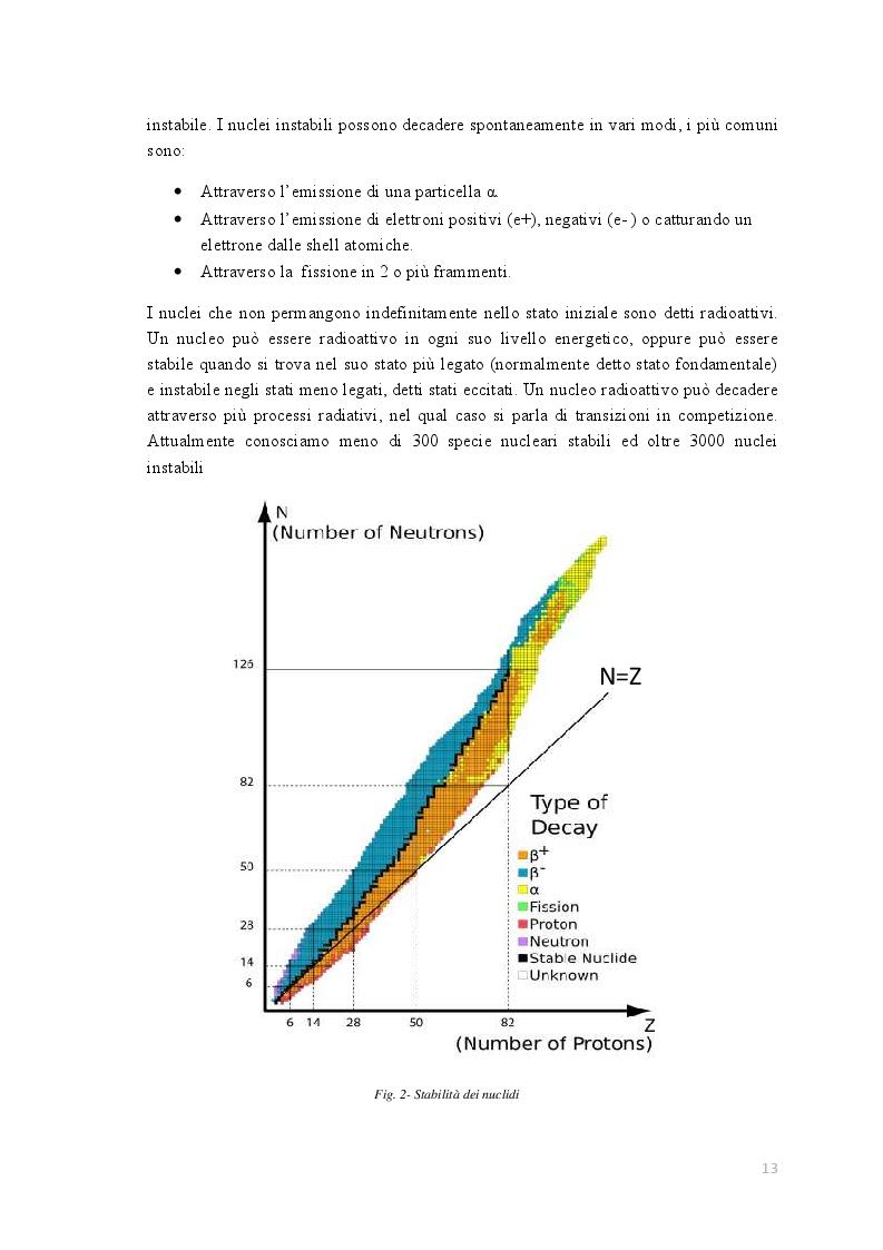 Anteprima della tesi: Applicazioni forensi della datazione al carbonio 14 tramite AMS, Pagina 6