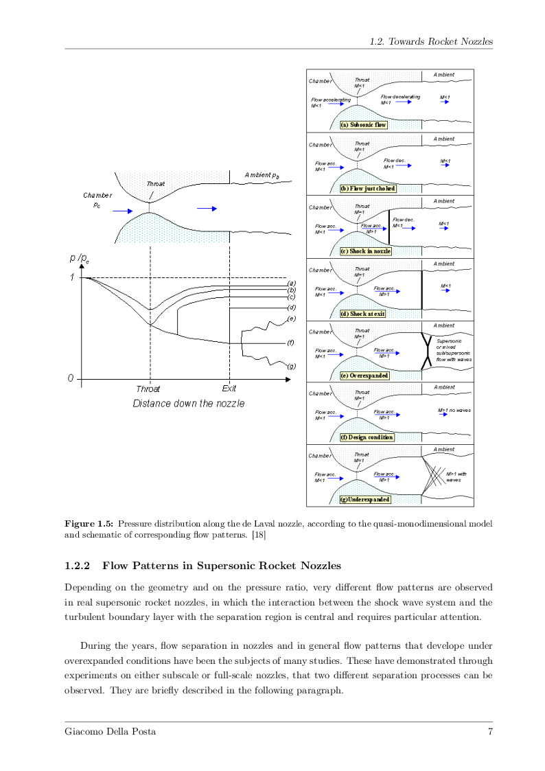 Anteprima della tesi: Detached-Eddy Simulation of Shock Wave/Boundary-Layer Interactions in a Planar Transonic Nozzle, Pagina 8