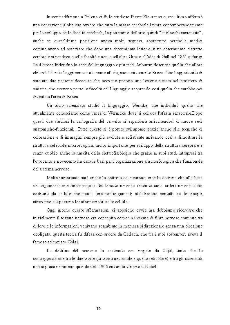 Anteprima della tesi: Jaak Panksepp e le neuroscienze, Pagina 6