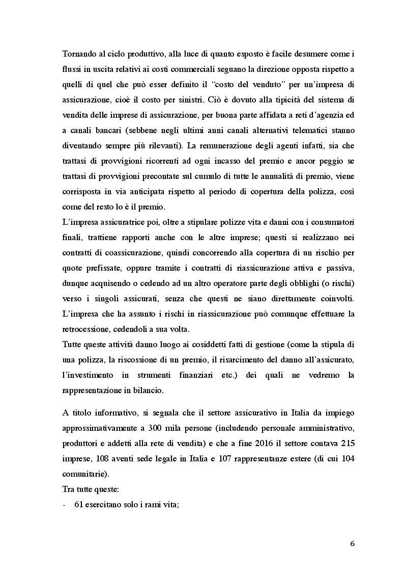 Anteprima della tesi: Il bilancio delle imprese assicurative secondo la normativa nazionale, Pagina 5