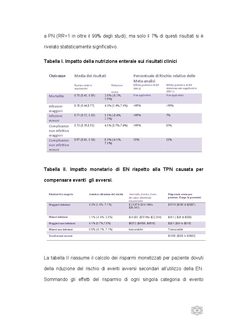 Anteprima della tesi: Nutrizione enterale e Nutrizione parenterale nel paziente ospedalizzato, valutazione clinica ed economica, Pagina 5