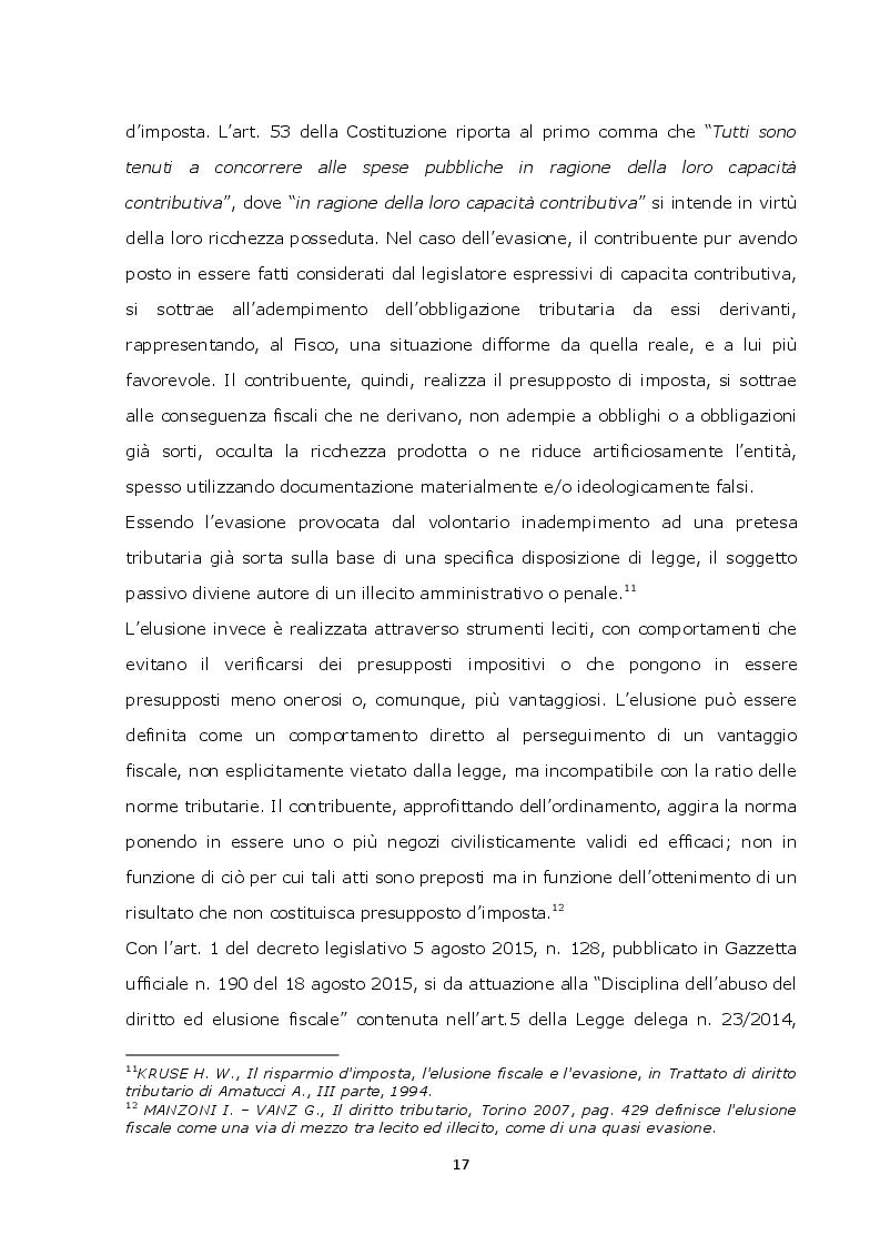 Estratto dalla tesi: La lotta contro l'evasione e l'elusione fiscale internazionale tramite i FATCA