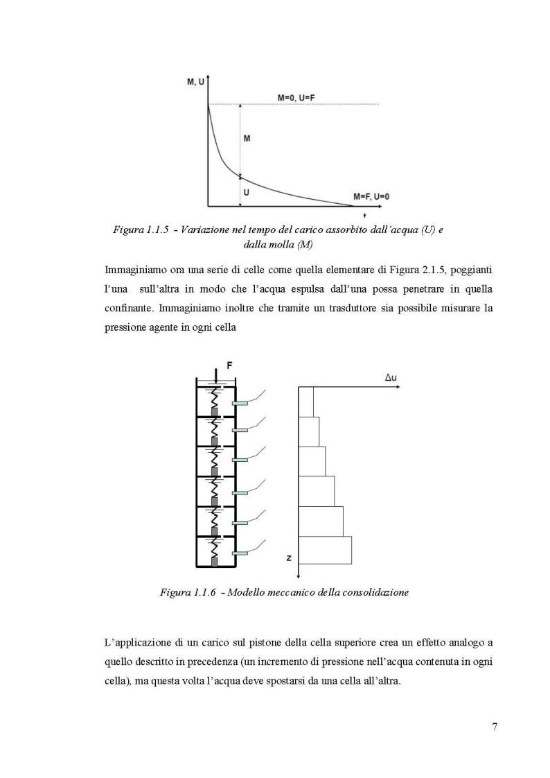 Anteprima della tesi: Influenza delle condizioni di drenaggio sulla stabilita di scavi e rilevati artificiali, Pagina 5