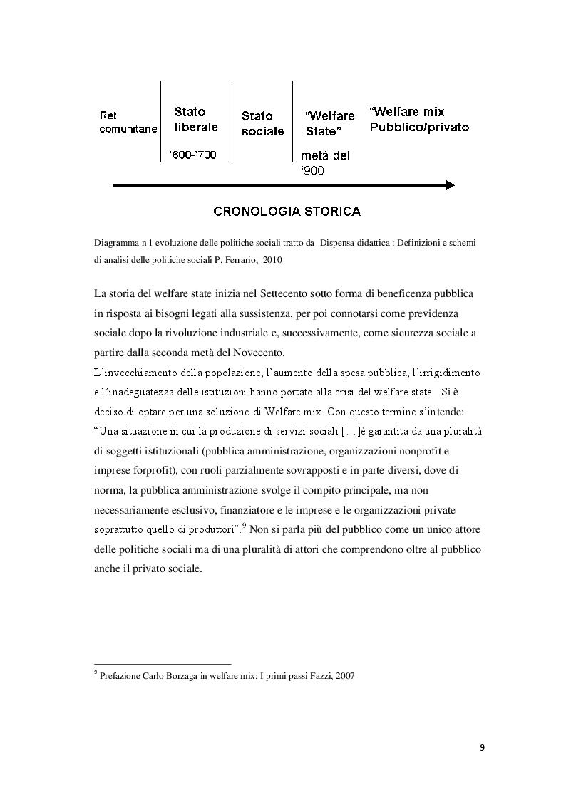 Anteprima della tesi: La Banca del Tempo e gli enti locali:  il caso lombardo, Pagina 6