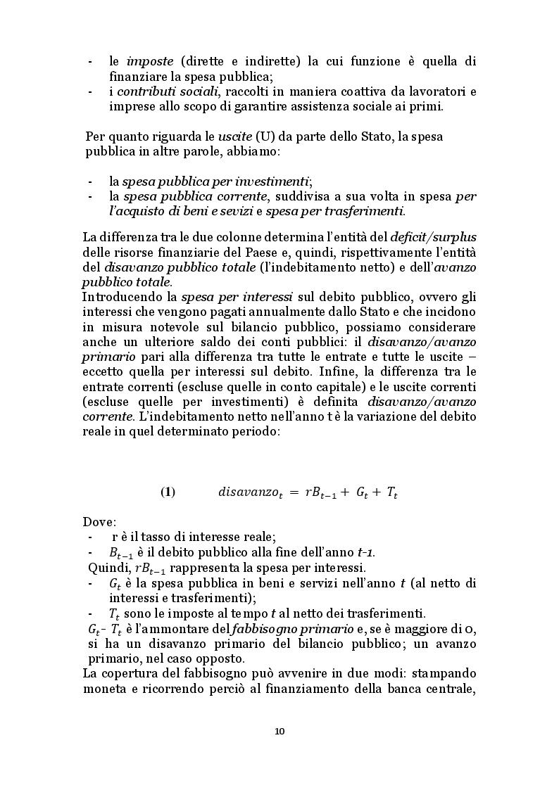 Estratto dalla tesi: Il debito pubblico e i programmi di aggiustamento economico: il caso italiano dal secondo dopoguerra a oggi