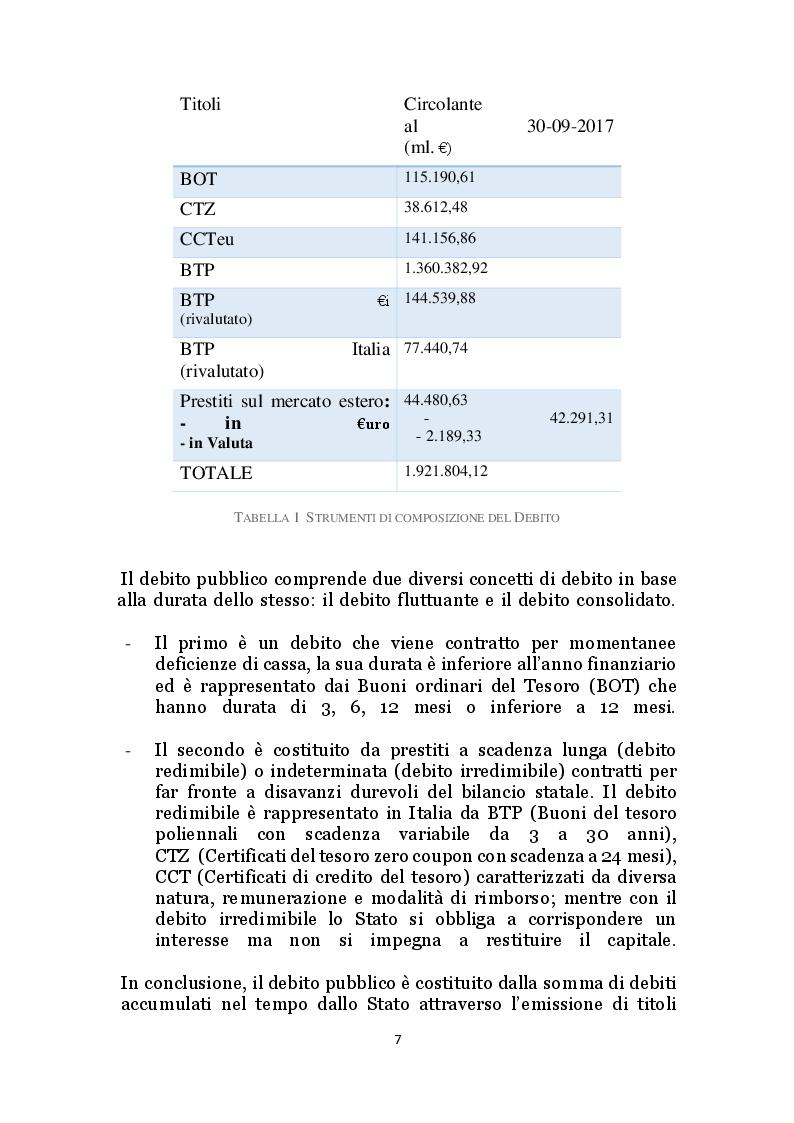 Anteprima della tesi: Il debito pubblico e i programmi di aggiustamento economico: il caso italiano dal secondo dopoguerra a oggi, Pagina 6
