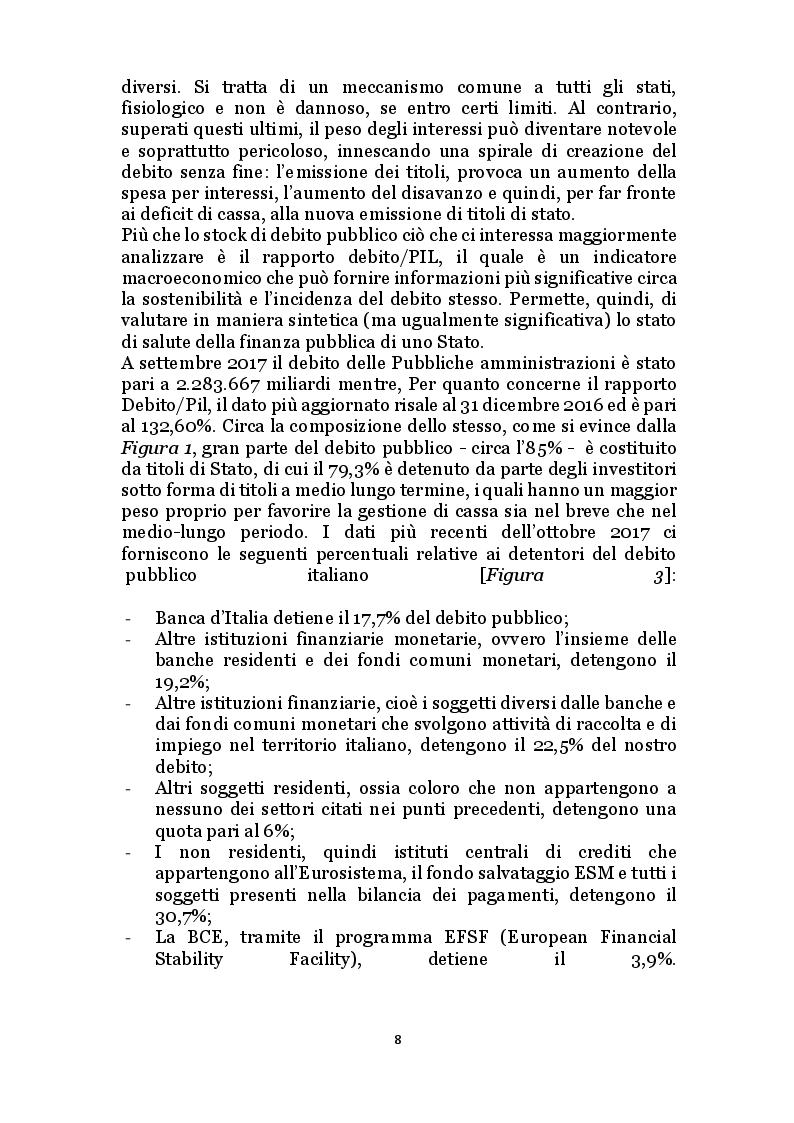 Anteprima della tesi: Il debito pubblico e i programmi di aggiustamento economico: il caso italiano dal secondo dopoguerra a oggi, Pagina 7
