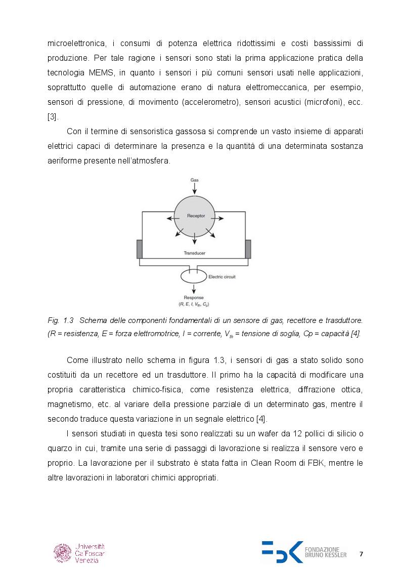 Anteprima della tesi: Caratterizzazione di sensori di gas chemoresistivi, Pagina 6