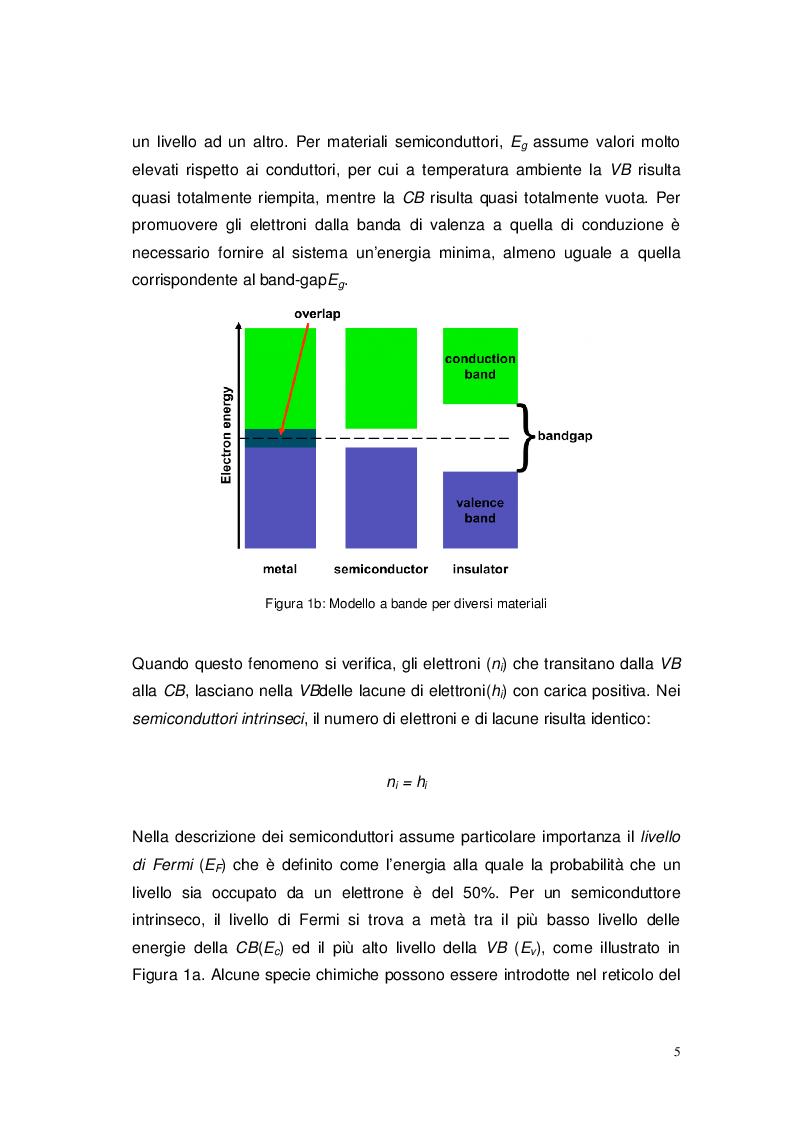 Anteprima della tesi: Studio elettro-fotocatalitico di film di materiali nanostrutturati ricoperti di TiO2 (anatasio), Pagina 6