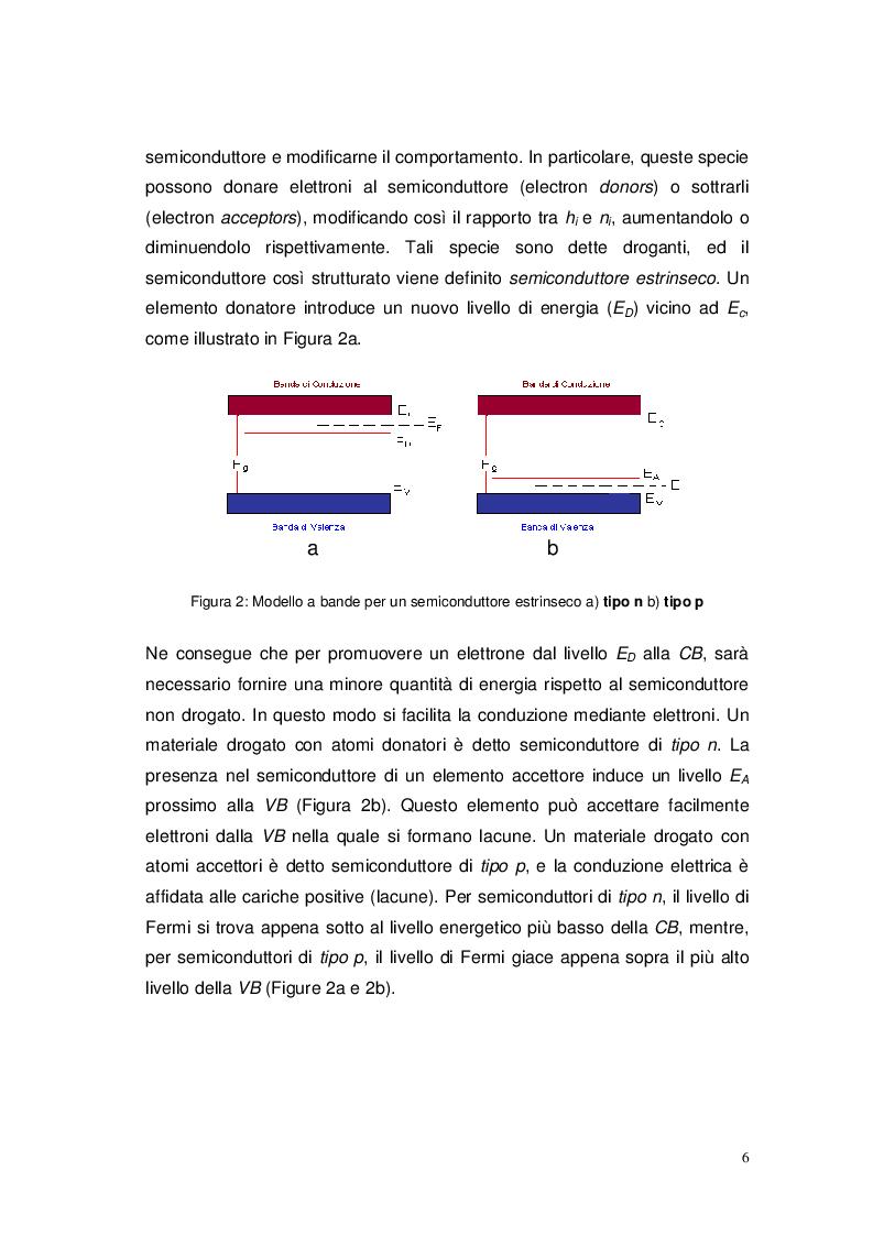Anteprima della tesi: Studio elettro-fotocatalitico di film di materiali nanostrutturati ricoperti di TiO2 (anatasio), Pagina 7